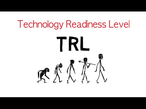 Technology Readiness Level (TRL) - Innovation Management