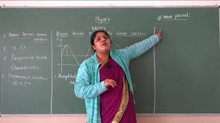 IPUC  Physics   Waves- 02