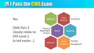 CMA or CFA? Pros and Cons of each Designation