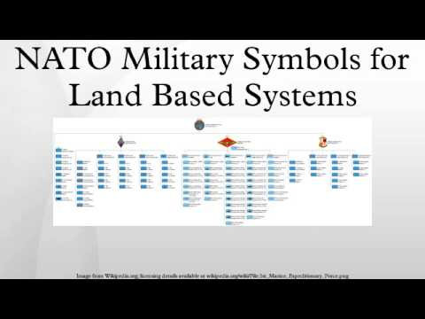 Nato Military Symbols For Land Based Systems Youtube