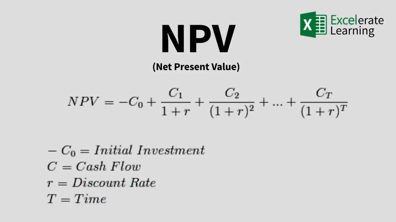 how to calculate net present value in excel template. Black Bedroom Furniture Sets. Home Design Ideas