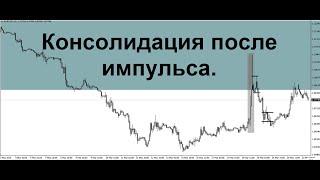 Обзор рынка 6: консолидация после импульса.