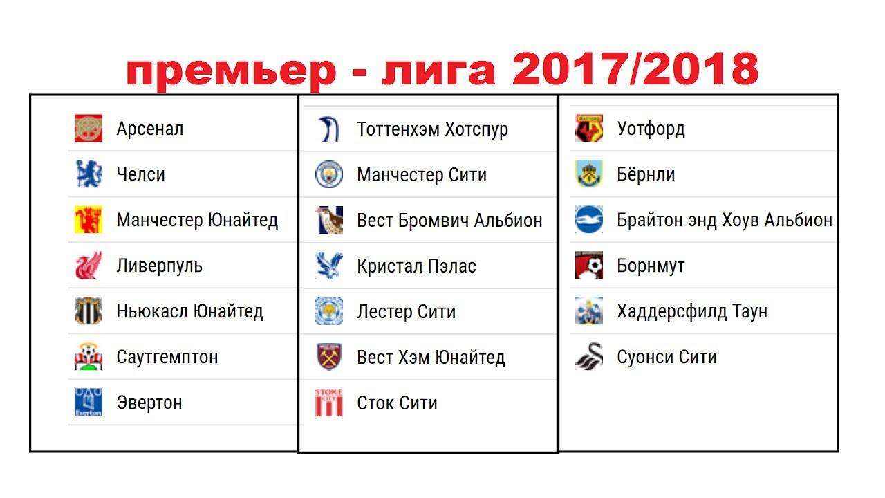 Расписание футбола английская лига