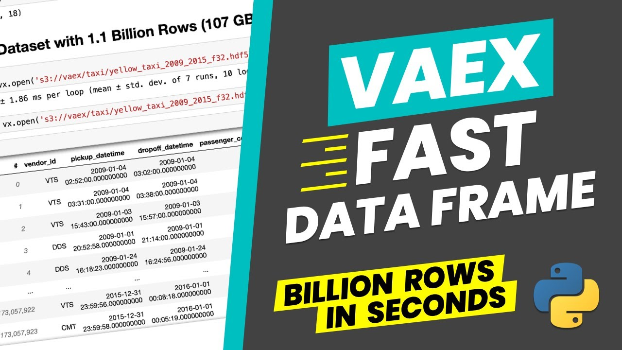 Vaex - Fast data frame for Data Science (Handle billion rows in seconds)