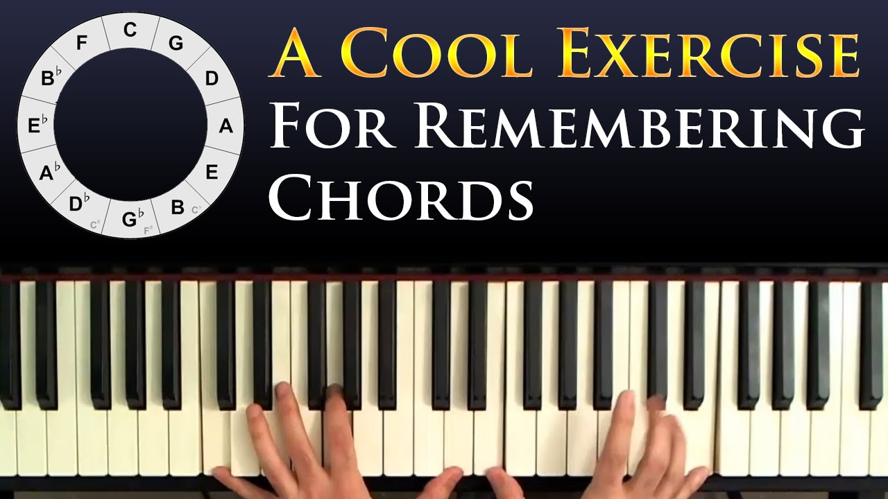Simple exercise for practicing memorizing chords youtube hexwebz Images