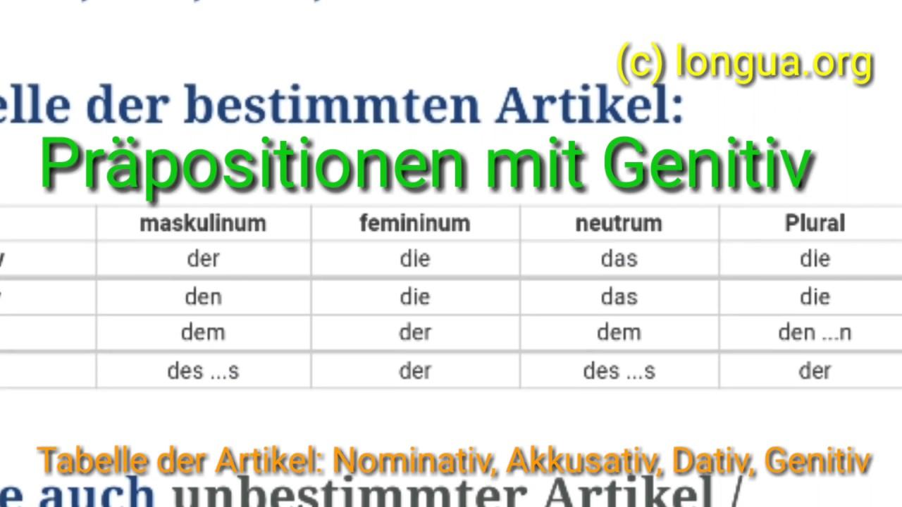 ebook Die Wissenschaften und ihre