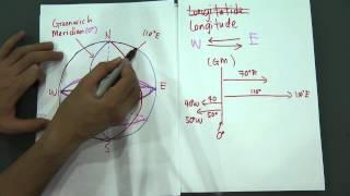 Basic Earth for Longitude and Latitude