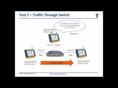 Span vs Tap Testing