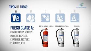 Elección y Pasos para usar un Extintor contra incendios - IGH Perú