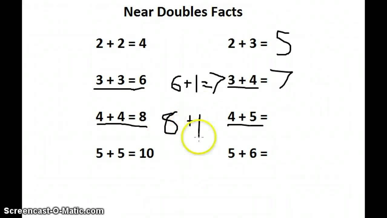 worksheet Doubles Facts near doubles fact youtube fact