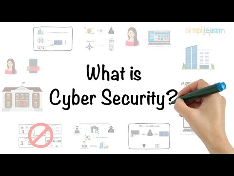 Cyber Security In 7 Minutes | What Is Cyber Security: How It Works? | Cyber Security | Simplilearn