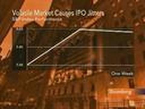 Some U.S. IPOs Postponed Amid Stock-Market Slump: Video