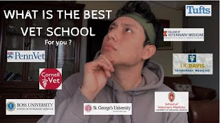 WHAT VET SCHOOL SHOULD YOU APPLY TO?
