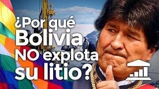 LITIO en BOLIVIA ¿Una oportunidad PERDIDA? – VisualPolitik