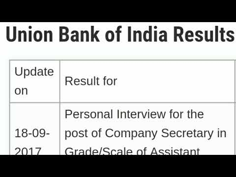 Results From Union Bank Of India