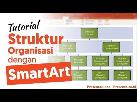 video-smartart-struktur-organisasi-pada-powerpoint