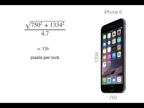 How to Calculate Pixel Density (PPI)
