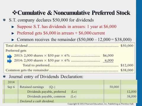 cumulative dividend preference