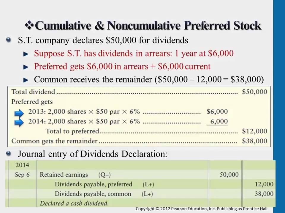 Cumulative Preferred Stocks