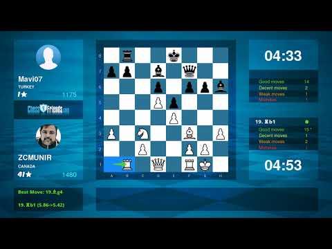 Chess Game Analysis: ZCMUNIR - Mavi07 : 1-0 (By ChessFriends.com)