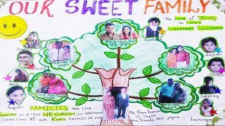 Essay on My Family in English | Speech on My Family | paragraph on My Family