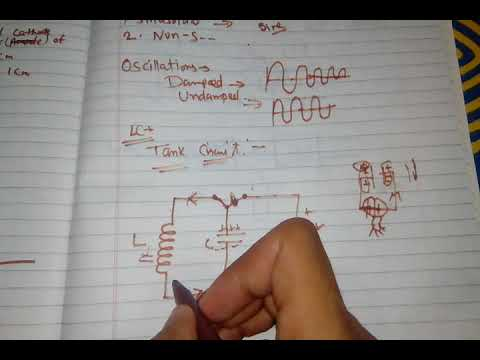 Tank circuit(LC oscillations) in hindi and need of feedback in oscillator in hindi