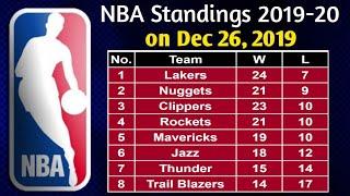 NBA Standings on December 26, 2019