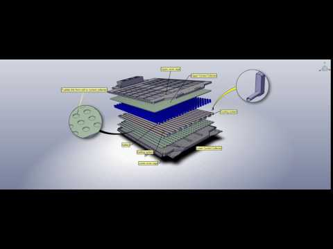 Lithium ion battery system product design