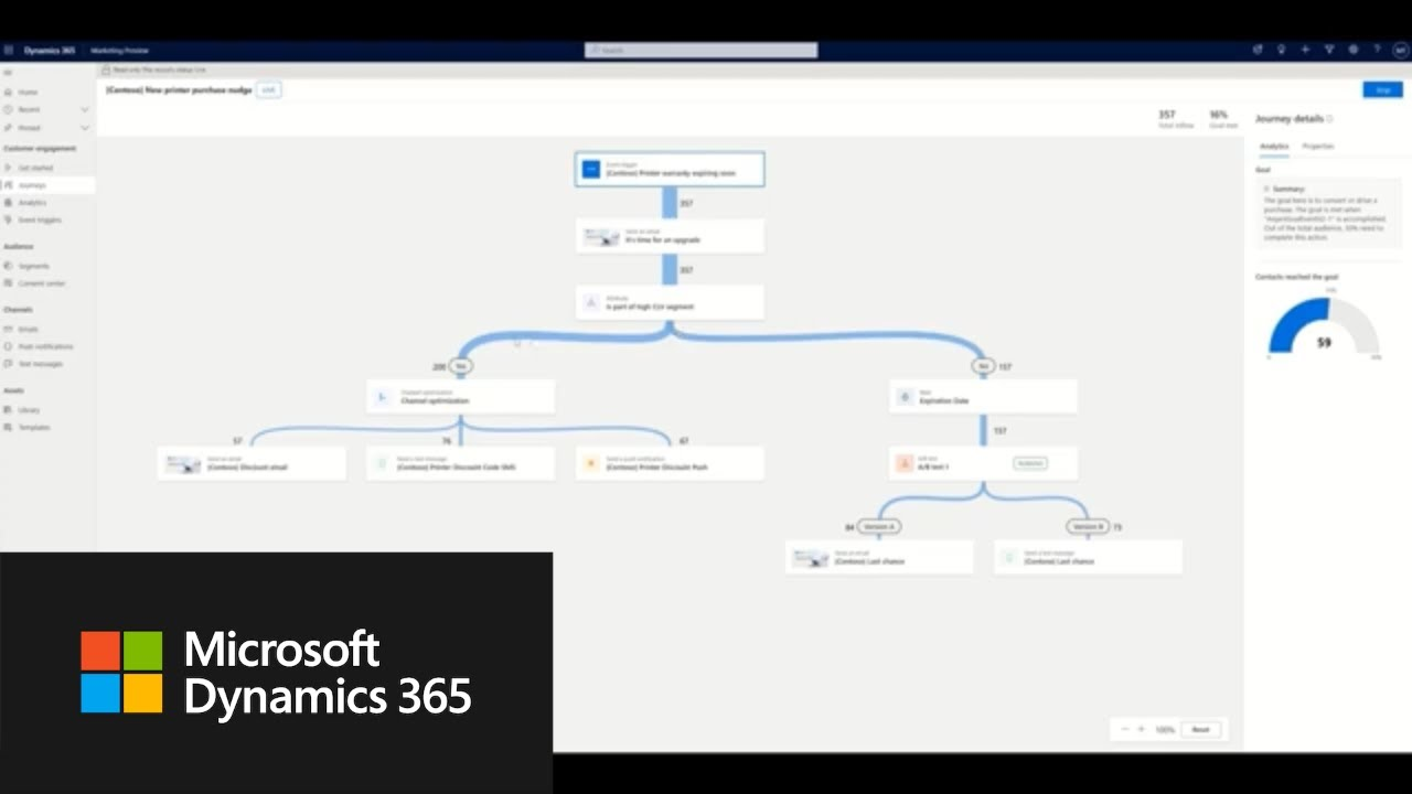Monitor your customer journeys and channel KPIs with Dynamics 365 Marketing