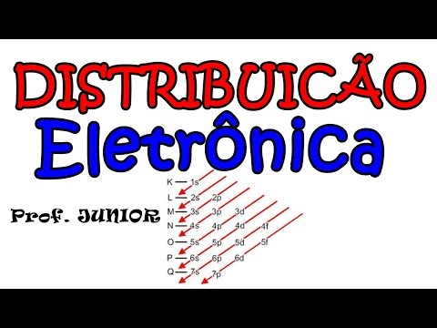 Distribuição Eletrônica-UESB-UEFS-UNEB-Parte 01