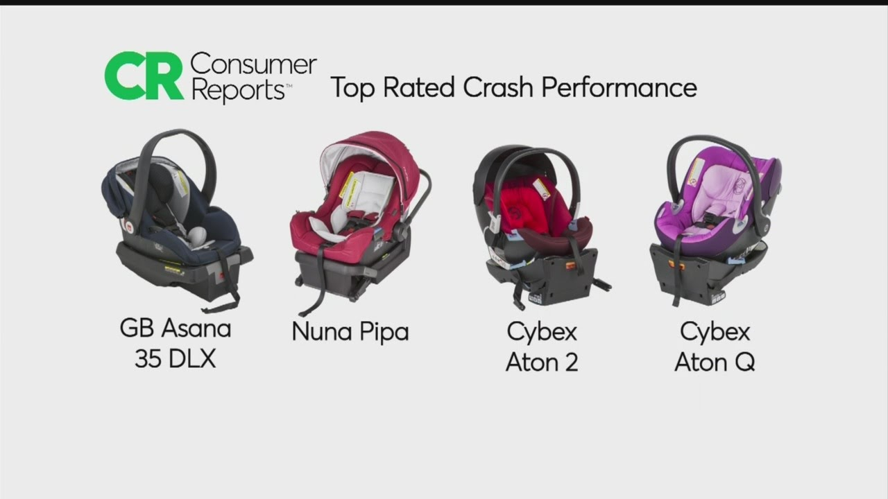 Consumer Report Top Rated Child Seats