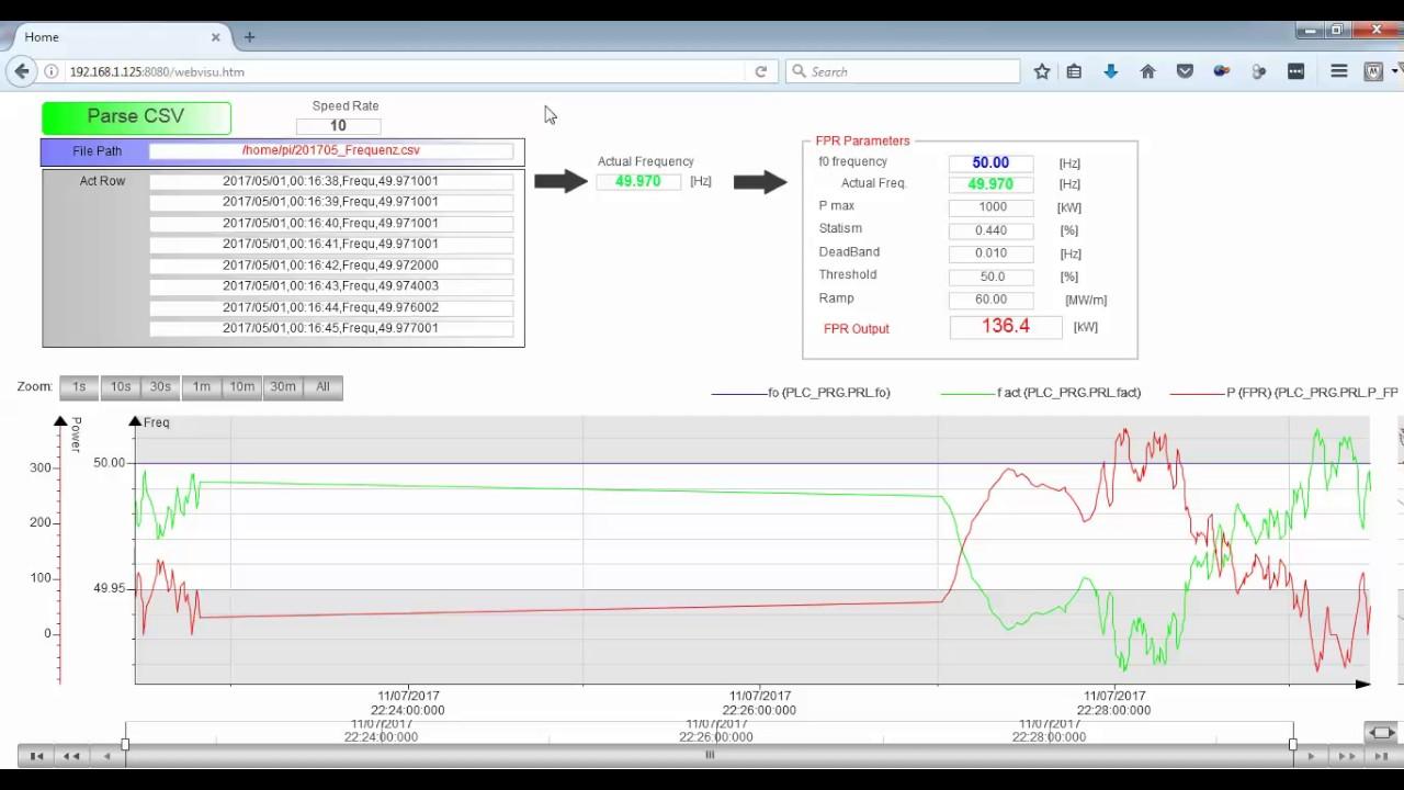 Raspberry Pi Plc Simulator