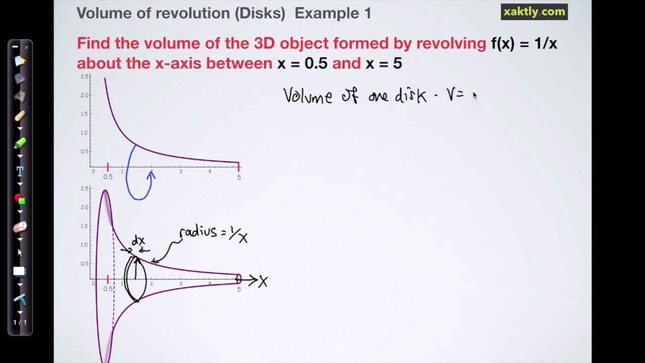 Volume Of Revolution Using The Disk Method F X 1 X Youtube
