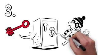 Im Stiftfilm erklärt: Wie funktioniert E-Mail-Verschlüsselung mit PGP?