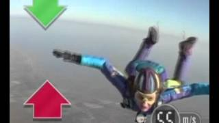 GCSE Science Revision - How Forces affect a Skydiver