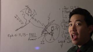 How Do I Fight Demonic Attacks? - Dr. Gene Kim...