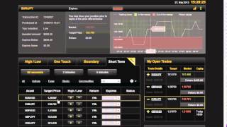 Watch My Best Binary Options Strategy For Gold!! - Binary Options Gold Strategy