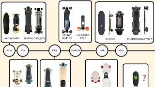 Electric Skateboard 2017 Preview