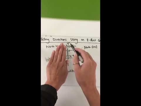 Telling Directions Using an 8-Point Compass