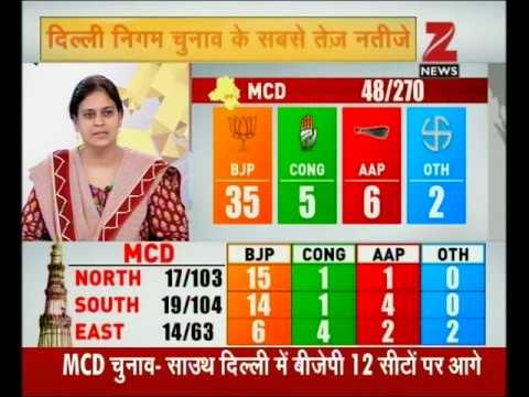 MCD Elections : BJP leading in voting trend of North, South and East Delhi