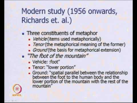 Mod-01 Lec-31 Wordnet; Metonymy and Word Sense Disambiguation