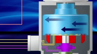 Dynamatic® Adjustable Speed Drives(Video showing how Dynamatic® Eddy Current adjustable speed technology brings TRUE system efficiency to water and wastewater applications., 2012-08-24T23:28:42.000Z)
