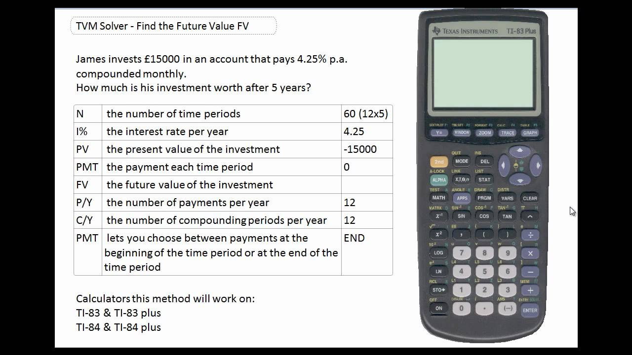 Using the TVM Solver to find the Future Value - YouTube