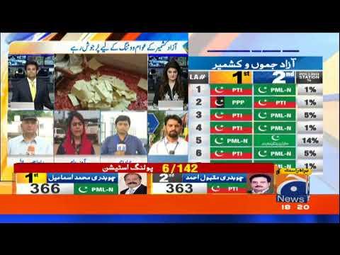 Results Update - Azad Kashmir Election 2021 - AJK Election Results