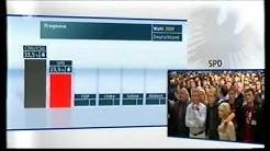 18:00 Uhr Prognose Bundestagswahl 2009 (ZDF)