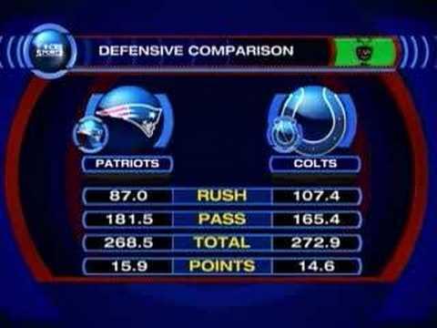 Patriots vs. Colts Pt. 2