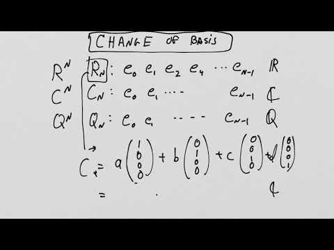 Lie Groups and Lie Algebras: Lesson 3 - Classical Groups Part I