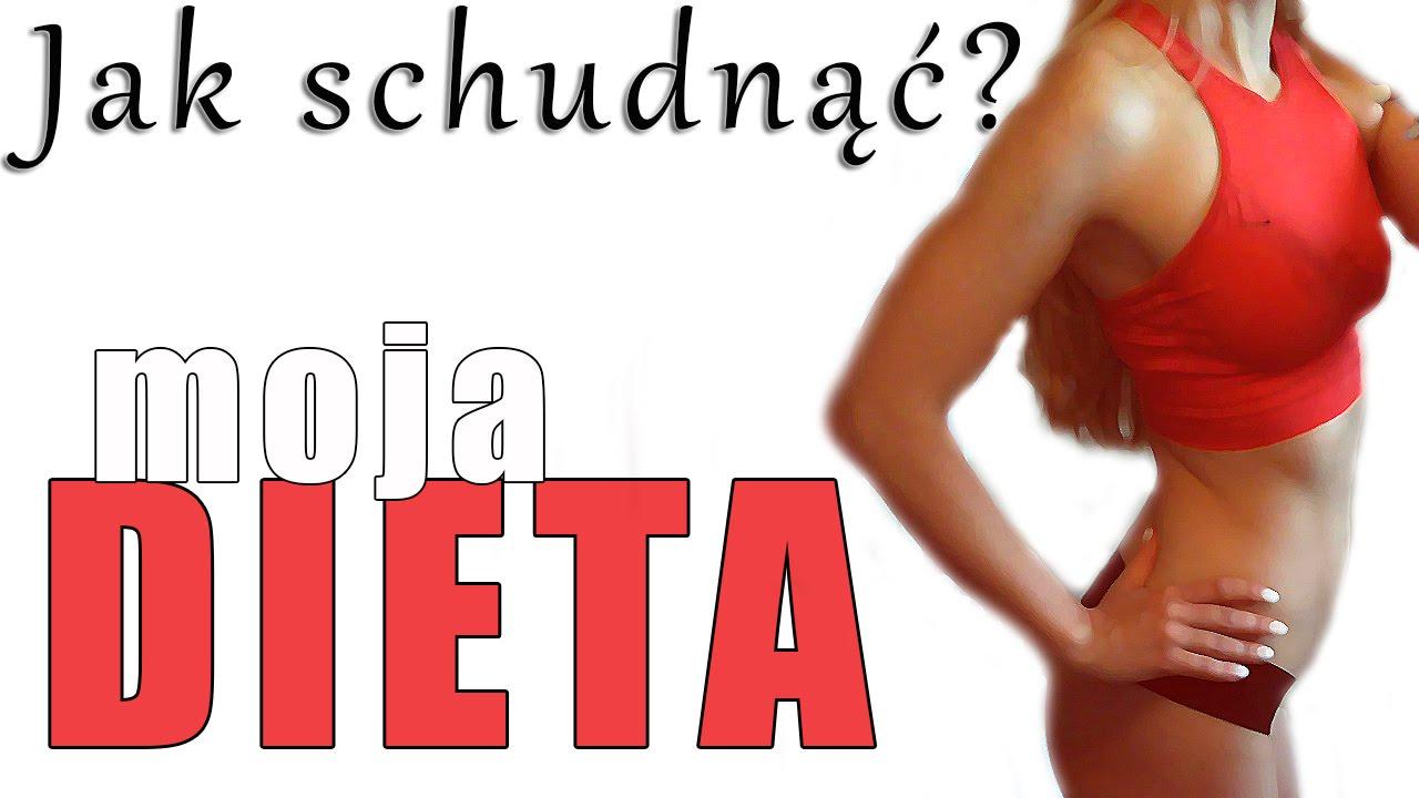 Dieta ketogeniczna jak zacząć?   Keto, Youtube, Dieta