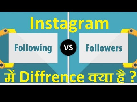 What is Difference