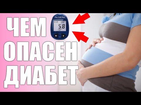 Гестационный сахарный диабет беременных.Что нужно знать о диабете во время беременности | гестационный | беременность | беременности | осложнения | беременным | сахарный | советы | диабет | роды | и